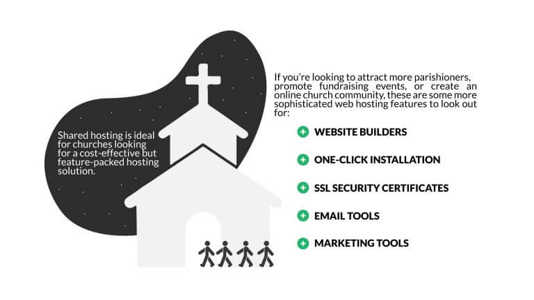 All You Need To Know About Web Hosting For Churches