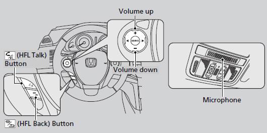 Using HFL :: Bluetooth® HandsFreeLink® :: Features