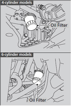 Changing the Engine Oil and Oil Filter :: Maintenance