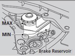Brake Fluid :: Maintenance Under the Hood :: Maintenance