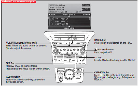 Playing Hard Disc Drive (HDD) Audio :: Audio System Basic