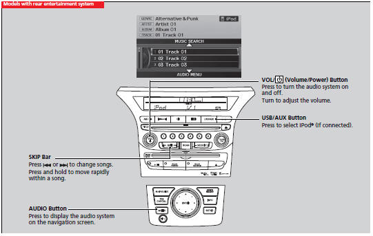 Playing an iPod® :: Audio System Basic Operation