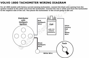 Volvo 1800 Tachometer Wiring Diagram with HotSpark