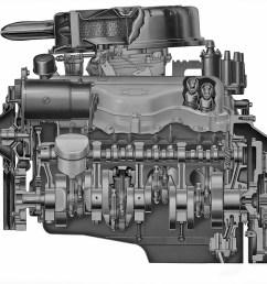 chevy big block diagram detailed wiring diagram 454 engine distributor 454 big block diagram [ 1200 x 920 Pixel ]