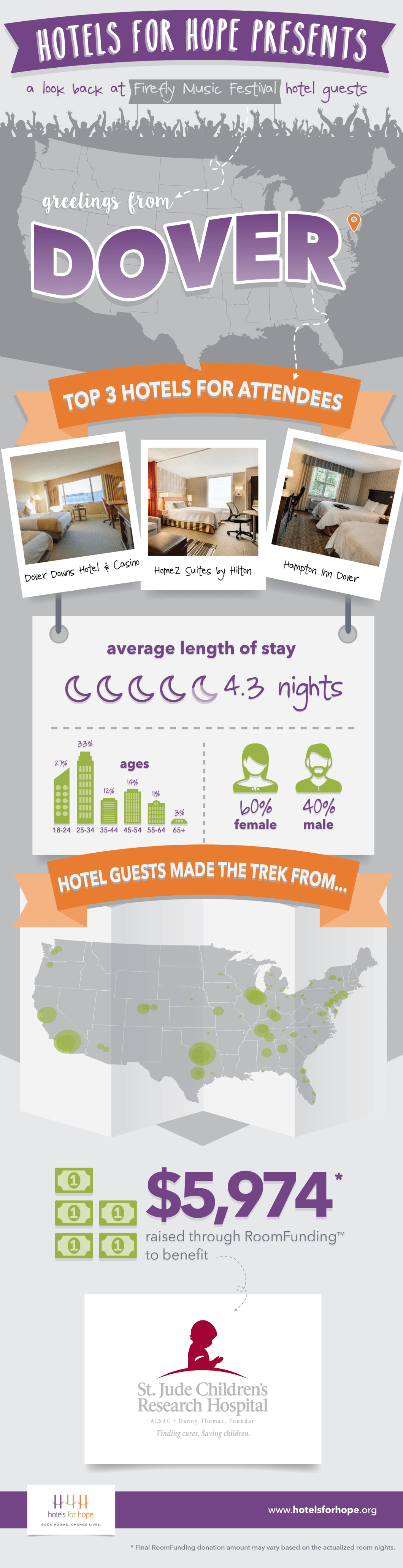 Firefly-Infographic-2015
