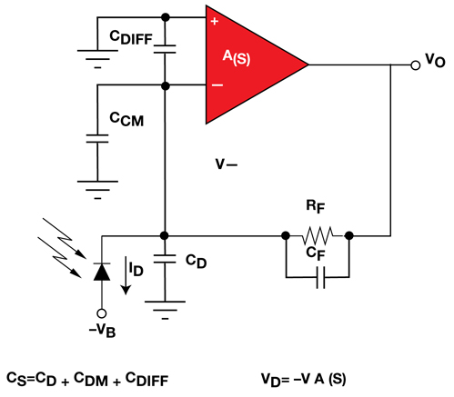 Low-Cost Ambient Light Sensor (ALS) Solutions Using Analog