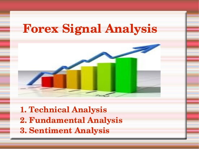 Image result for analysis of forex signal