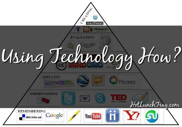 using-technology-how