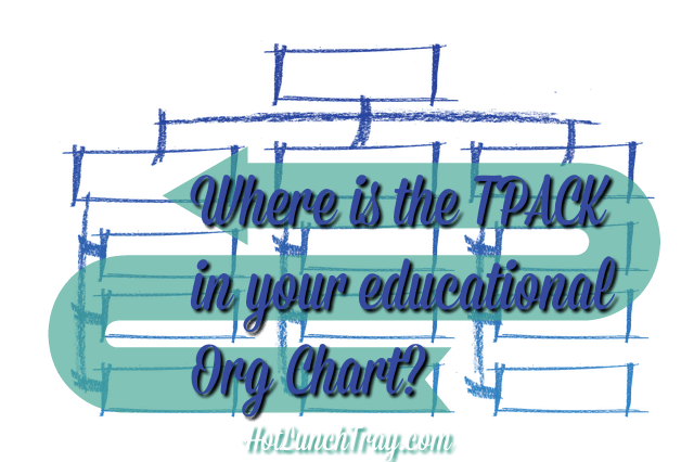 Where is TPACK in your Org Chart?