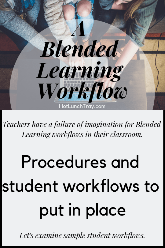A Blended Learning Workflow PIN