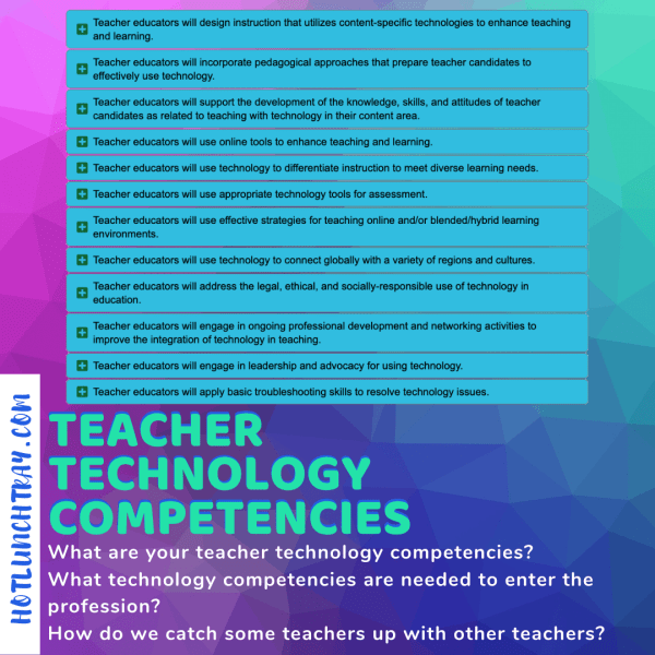 Teacher Technology Competencies