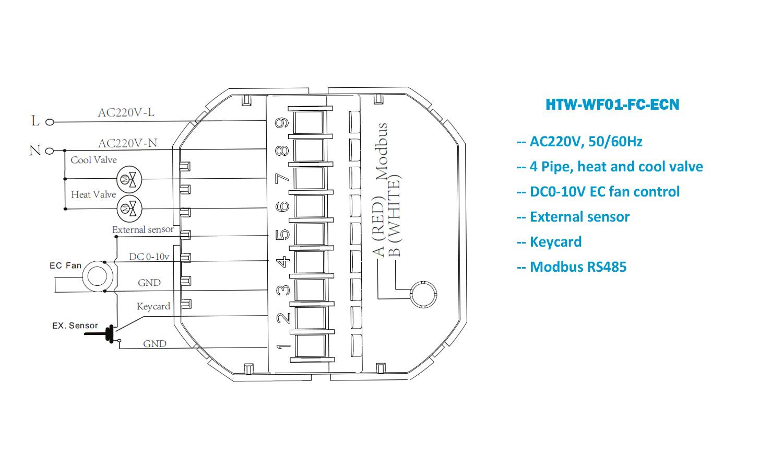 Digital Modbus RTU/TCP EC FAN 4 pipe thermostat