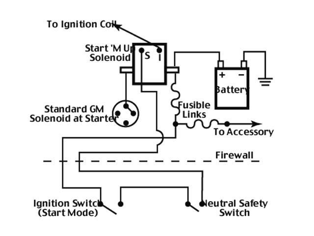 71 Olds Cutlass Starter Solenoid Wiring Diagram