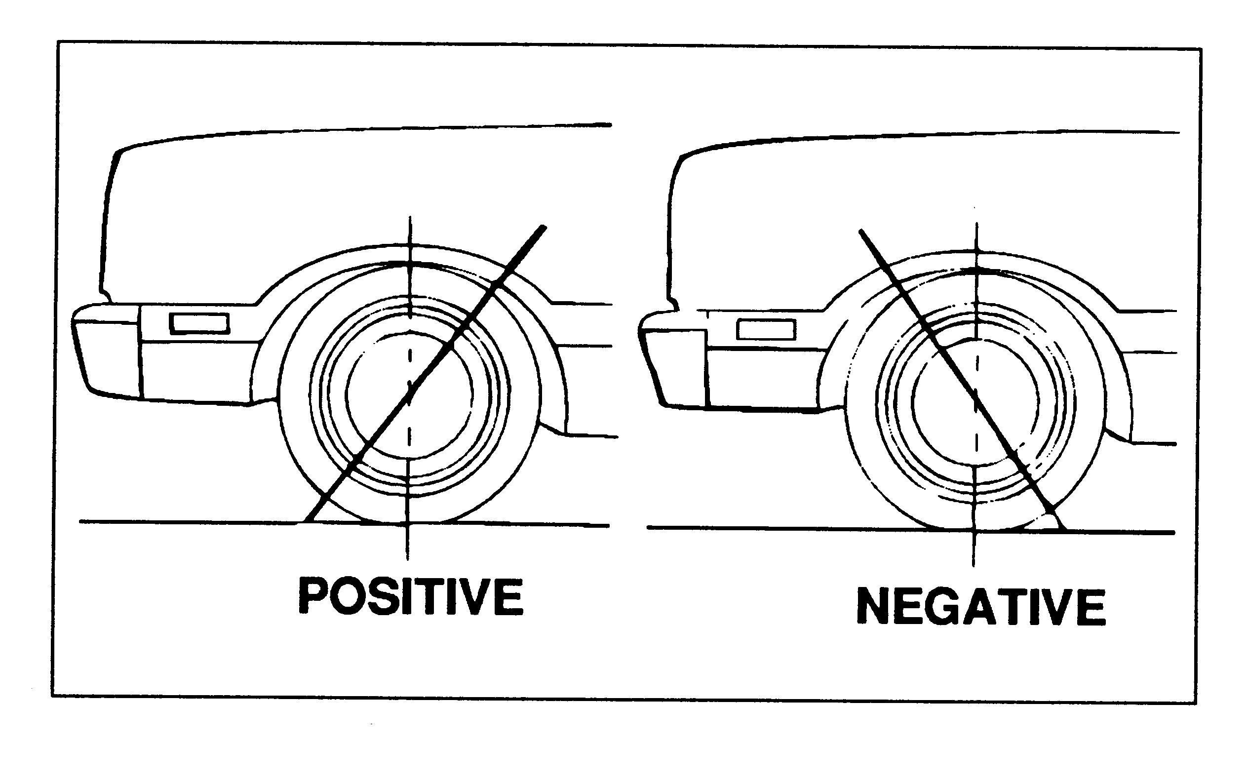 Pengertian Camber Chaster Dan Toe Zona Otomotif
