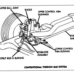 What Is A Bar Diagram Shunt Signal Wiring Torsion Suspension