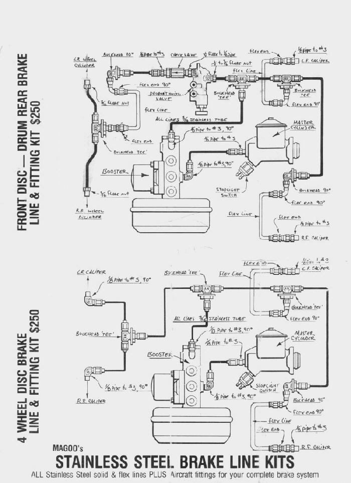 SS Brake Line Diagram