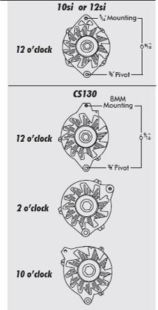 Water Pump / alternator