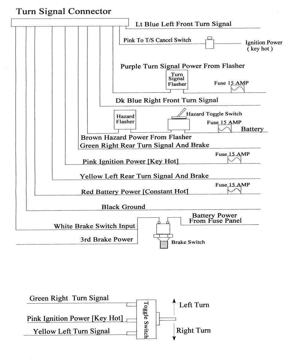 Basic Rat Rod Wiring Diagram | Wiring Liry on