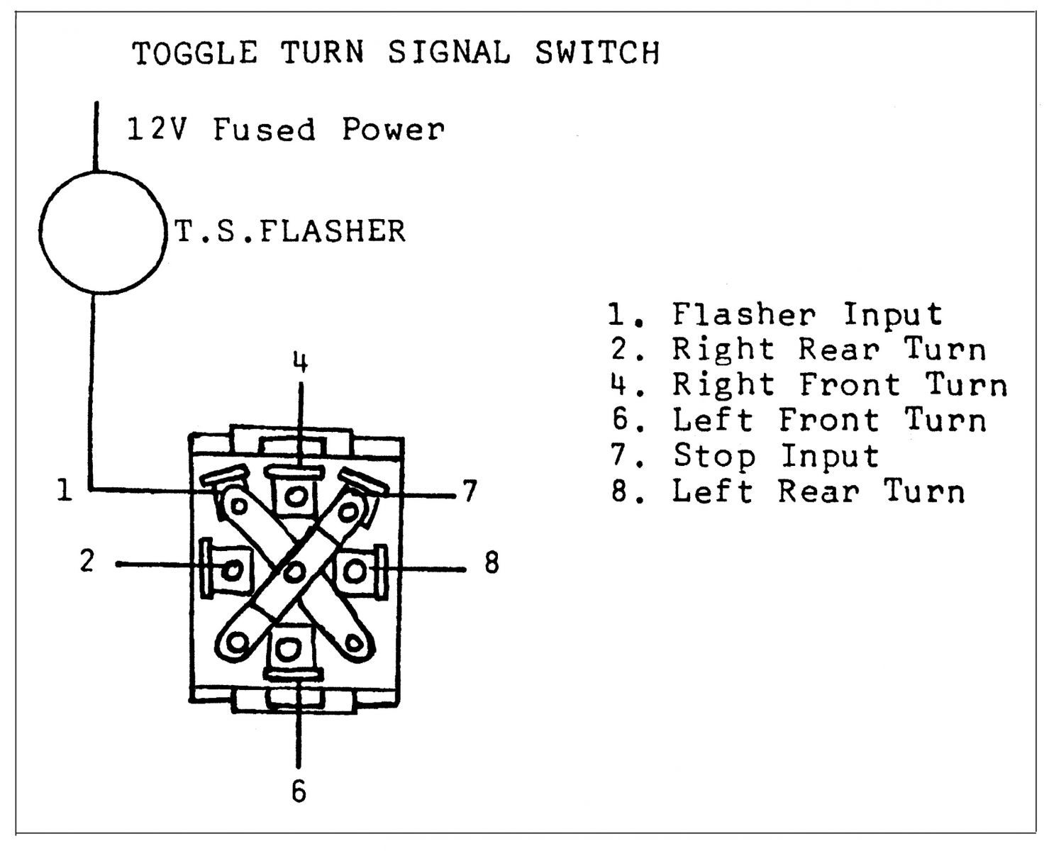 hight resolution of turn signals for early hot rods hotrod hotline wiring turn signals to a toggle switch