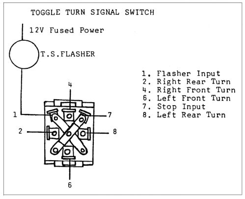 small resolution of turn signals for early hot rods hotrod hotline wiring turn signals to a toggle switch