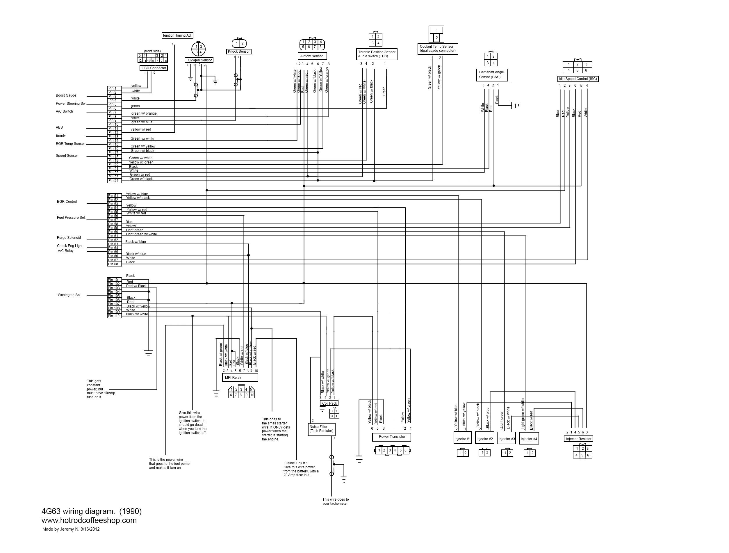 File 4g63 Engine Swap Wiring Diagram