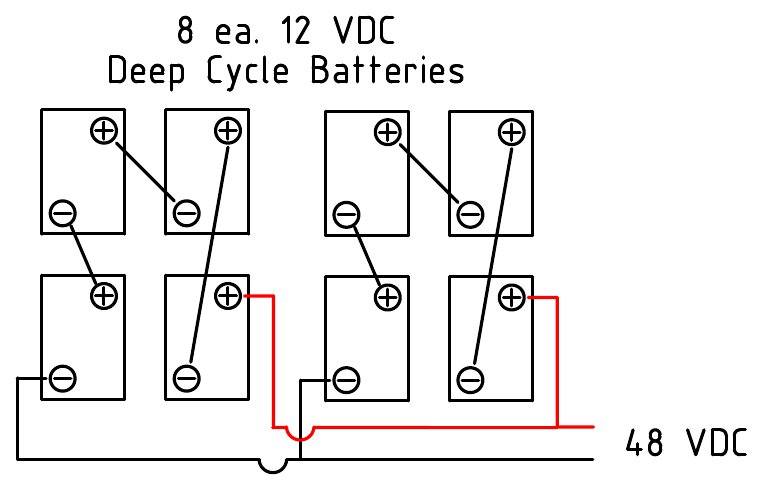 wiring diagram for 12 volt batteries in solar system