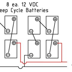 Solar Power Battery Wiring Diagram 1955 Chevy Pickup Batteries For Great Installation Of Dc Configuration 48v Design And Instructions Rh Hotspotenergy Com Portable 12 Volt Panel With Bank