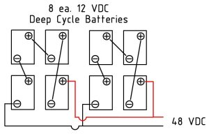 Solar DC Battery Wiring Configuration | 48v Design and