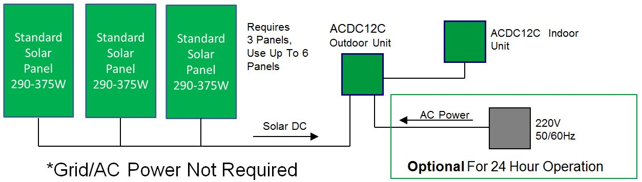 Wiring Diagram Ac Split Duct