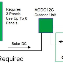 Circuit Diagram Of Solar Power System Hampton Bay Fan Wiring Dc Air Conditioner Heat Pump Conditioning Schematic Solarpowered Conditionerheat