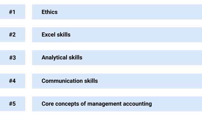 list of qualities of a management accountant