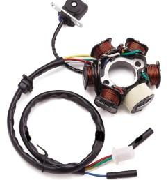6 pole stator wiring wiring diagram schematic [ 1000 x 1184 Pixel ]