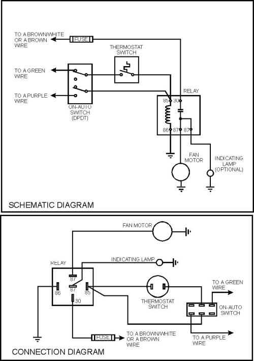 small resolution of electric fan on a 1974 triumph tr6 bmw e46 electric fan wiring diagram click to enlarge