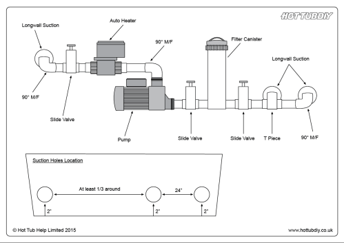 small resolution of photos of spa heater diagram