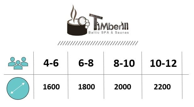De Diameter Van De Hot Tub