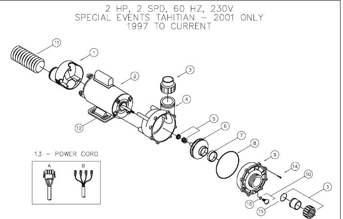 72197 Jet Pump 2 HP Motor 2 Speed