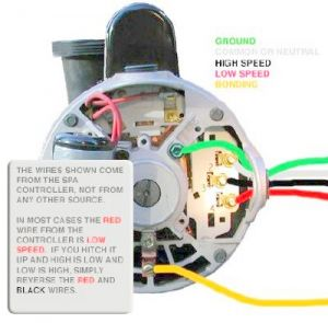 Ao Smith Fan Motor Wiring Diagram Motor Help Hot Tub Parts For Spas Quality Spa Parts Company