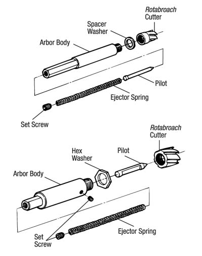 Alyssa: 10+ Best For Center Punch Tool Drawing