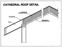 Cathedral Roofs and Vaulted Ceilings Insulation
