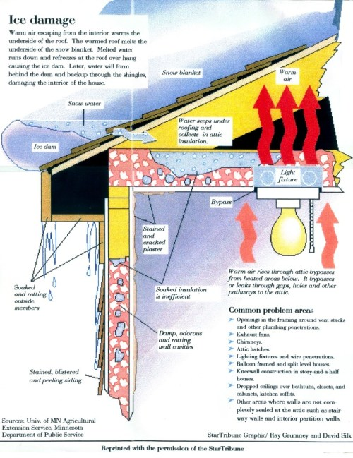 small resolution of ice dams fact sheet