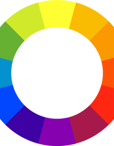 ryb color wheel chart here the primary colors are red yellow and blue also rh house design coffee