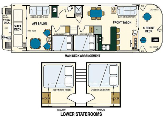 boat water system diagram 2004 kia spectra stereo wiring lady of the lake houseboat