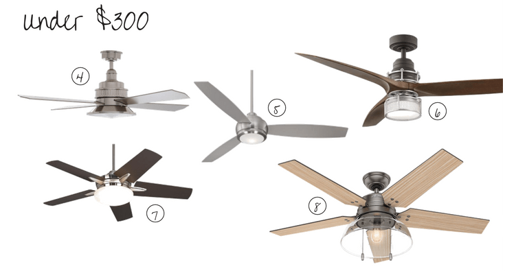Attractive ceiling fans under $300 | House by the Bay Design