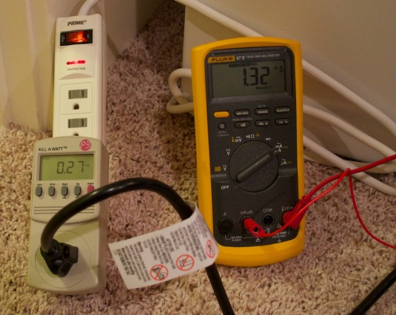 Trying to measure GFCI current
