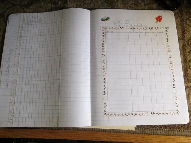 bullet journal beginner