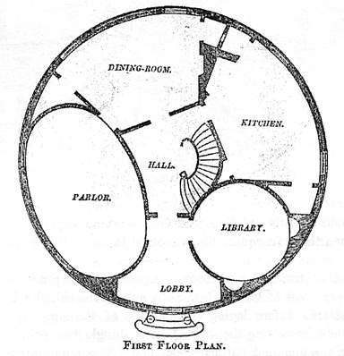 Circular House plans, 1859, classic original barn and