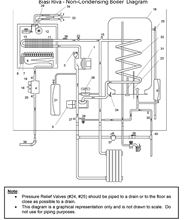 Biasi Riva Riva Plus Heat Boiler LPG Conversion Kit RI