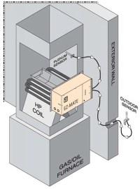 Electro industries Electric EZ-Mate Plenum Heater 34,000 ...
