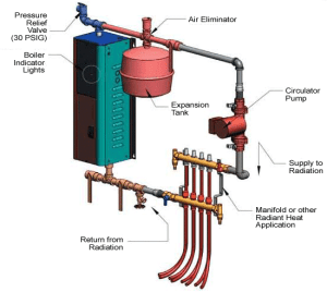 Hydroinic Boiler Parts Diagrams  Circuit Wiring And