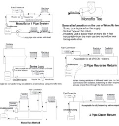 hydronic heating wiring diagram [ 942 x 1007 Pixel ]